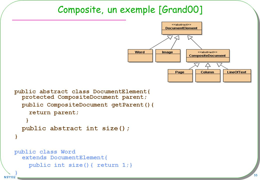 Composite, un exemple [Grand00]